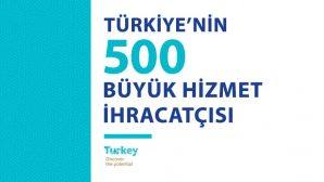 SAÜ Türkiye'nin 500 Büyük İhracatçısı Arasında
