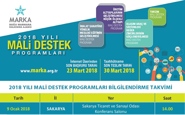 MARKA MALİ DESTEK PROGRAMI BİLGİLENDİRME TOPLANTISI SATSO'DA