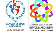 Sakarya'nın Gençlik Projelerine 122 bin TL destek.