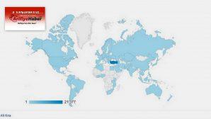 ARİFİYE HABER 94 Ülkeden Tıklandı
