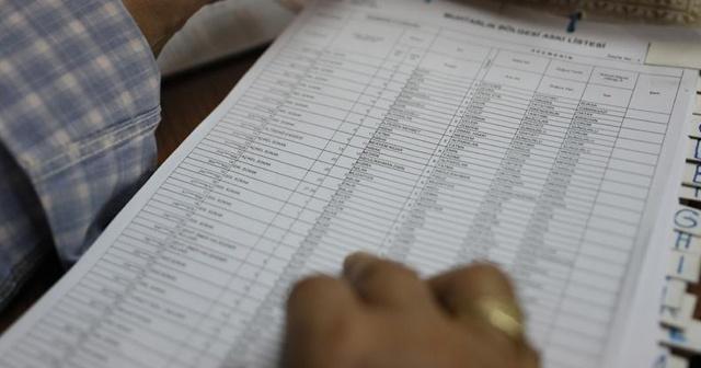 Seçmen listeleri,muhtarlıklarda askıya çıktı.