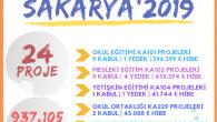 Sakarya'nın Erasmus+ Projelerinde Büyük Başarısı