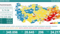 'Bugün 28.645 yeni vaka,206 yeni ölüm'